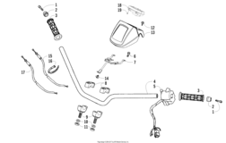 Handlebar And Controls Assembly