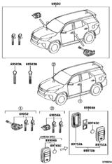 Lock Cylinder Set