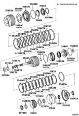 Brake Band & Multiple Disc Clutch (Atm)